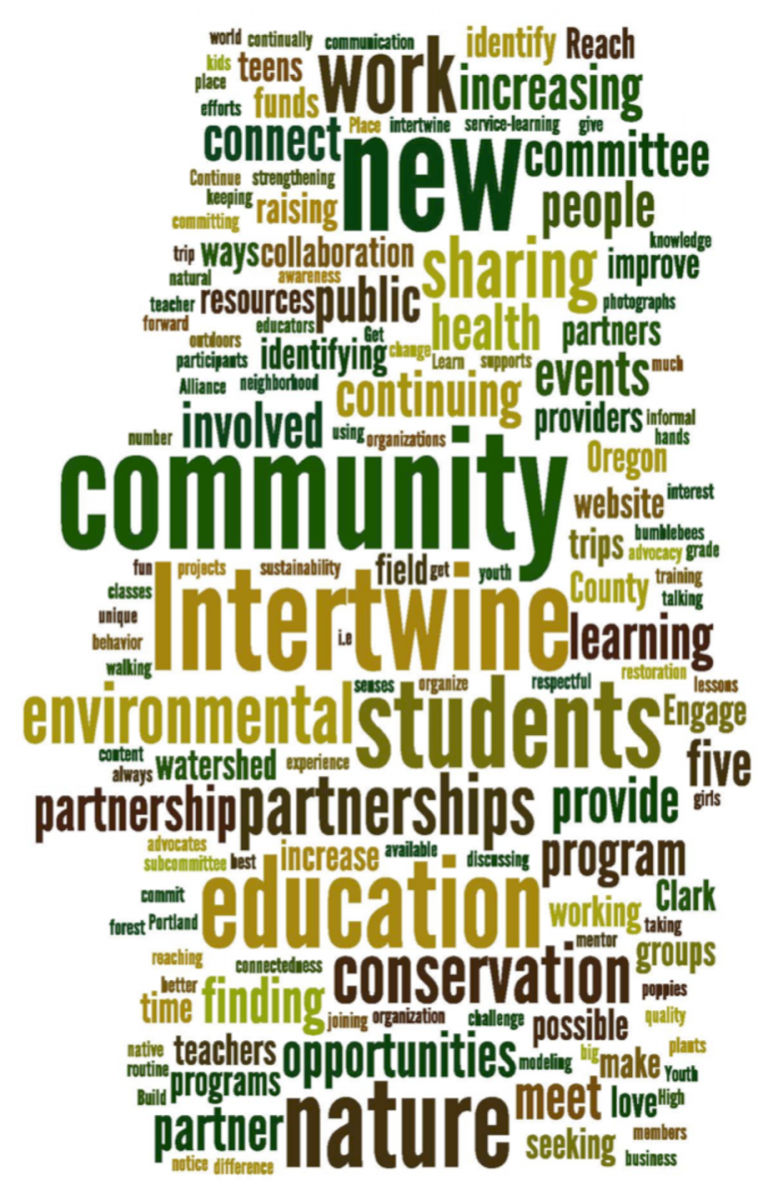 the intertwine conservation education leadership council the